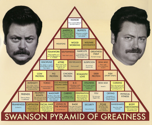 Ron Swanson's Pyramid of Greatness. 'Nuff said.