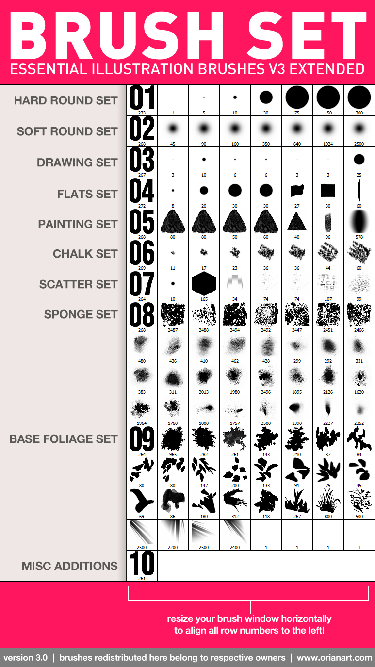 "New Essential Illustration Brushes V3 Extended! Hey guys, recompiled a new version of my default brush set. Click the link above or wherever to download them from DeviantART. Here's some copy/pasted info: Version 3! What's New? - This is now an extended version of the older V2 set, (from 1.8MB now to 32MB,) containing the brushes I use often in my day to day Photoshop drawing and painting.- Things to note: a few brushes have been removed because I never used them due to their rather uselessness. The ""Knife"" brushes in particular have been removed, and replaced by ""Broad Tip 1 & 2"" under the Flats Set.- A fantastic painting set ""Triangle Brushes"" by Joshua Jones has been added to the Painting section, and I've been using these on almost everything since I found them.- Also new are a bunch of sponge / spatter brushes I've been using often as texture bases to painting. Useful!- The Chalk brushes are also a pretty essential part of Photoshop in general, so I've added a section just for them."