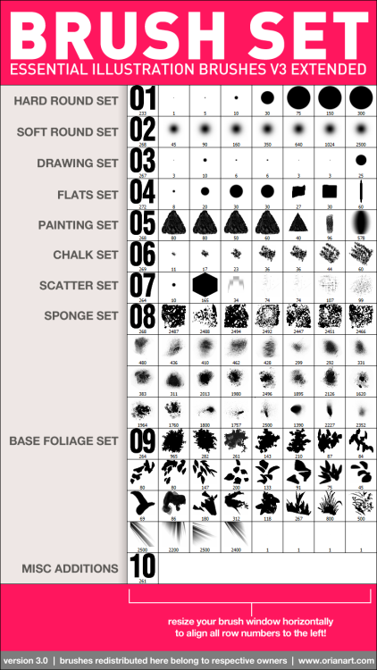 "fox-orian:  New Essential Illustration Brushes V3 Extended! Hey guys, recompiled a new version of my default brush set. Click the link above or wherever to download them from DeviantART. Here's some copy/pasted info: Version 3! What's New? - This is now an extended version of the older V2 set, (from 1.8MB now to 32MB,) containing the brushes I use often in my day to day Photoshop drawing and painting.- Things to note: a few brushes have been removed because I never used them due to their rather uselessness. The ""Knife"" brushes in particular have been removed, and replaced by ""Broad Tip 1 & 2"" under the Flats Set.- A fantastic painting set ""Triangle Brushes"" by Joshua Jones has been added to the Painting section, and I've been using these on almost everything since I found them.- Also new are a bunch of sponge / spatter brushes I've been using often as texture bases to painting. Useful!- The Chalk brushes are also a pretty essential part of Photoshop in general, so I've added a section just for them."