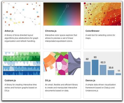 "A Finely Curated List of Data Tools A fantastic resource for getting started in — and advancing — your work with data from some of the best in the business. Via Datavisualization.ch:  Datavisualization.ch Selected Tools is a collection of tools that we, the people behind Datavisualization.ch, work with on a daily basis and recommend warmly. This is not a list of everything out there, but instead a thoughtfully curated selection of our favourite tools that will make your life easier creating meaningful and beautiful data visualizations.  As Benjamin Wiederkehr writes on their blog, ""It includes libraries for plotting data on maps, frameworks for creating charts, graphs and diagrams and tools to simplify the handling of data. Even if you're not into programming, you'll find applications that can be used without writing one single line of code."" FJP Pro Tip: Jump in and start playing. If you're just getting started, check out our short videos with Bitly data chief Hilary Mason for her advice on working with data."