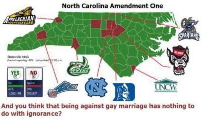 "butterworth:  I Hate This Graphic and All Its Incarnations So the amendment was passed.  It's lame.  Everyone on facebook in North Carolina in my age range thinks that it's lame.  We need to really the troops.  Okay, whatever, I get that. Here's this thing and it's fun. It's fun to post that graphic that correlates University presence to voting trends on Amendment One in North Carolina. It's also way too easy and a little worrying.  If I learned one thing in college statistics, it's that correlation does not equal causation.   What I see is a map indicative of a divide between two very different cultures. In this case, they are differentiated by their homes (cities + suburbs vs rural areas).   Don't get me wrong: supporting Amendment One, in my opinion, is discriminatory. I don't subscribe to that moral agenda.  I also don't want to act like I'm better than those opposition because I went to college and also happen to believe what I believe.   This graphic and subsequent sharing and the ""we get it and they don't"" attitude smacks of haughtiness, because we were lucky enough (please don't forget we were lucky) to receive a post-secondary education and now make ""better"" decisions regarding politics. Even if that's not the intention, that's how it comes off and that's what it seems to imply.  To me these Facebook highbrows say, I see your discrimination and I raise you. That isn't going to solve the problem."