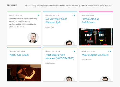 I really dig the latest blog post tiles on the new homepage for Viget.com. I like how on rollover it swaps the title for a brief snippet form the article. And I like how if there is no featured image, the author's pic is shown, though it hides down in the corner until you rollover the tile with your mouse. Finally, they've categorized the posts with a subtle stipe of color at the top, showing from which of their 4 blogs the post came from.