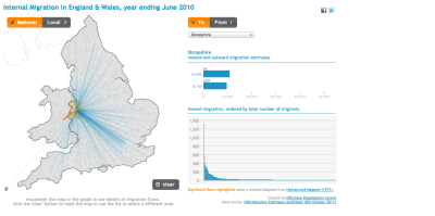 Internal Migration in England & Wales, year ending June 2010
