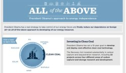 "President Obama's campaign website added ""clean coal"" to a list of energy priorities late this week, days after Republican lawmakers noted the omission and a federal inmate received about 40 percent of the vote against Obama in the Democratic primary in coal-heavy West Virginia."
