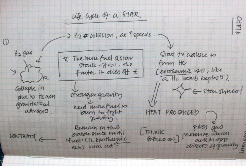 Nerd notes from Stephen Hawking's A Brief History of Time. There is no way I can read this book without taking notes.
