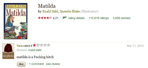 "litglutton:  Horrible Book Reviews The Book: ""Matilda"" by Roald Dahl"