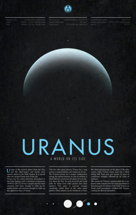 "interstellarimagery:  ""Uranus: A World On Its Side"" by Cameron Stevens  Yessssss"