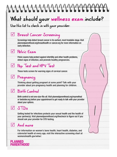 It's National Women's Health Week. Use this nifty checklist to see what you should ask your health care provider about, then call your local Planned Parenthood health center to schedule your next check up.