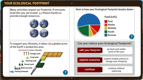 My ecological footprint: 3.7 planets.