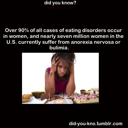 did-you-kno:  Source   so are we talking real stats here? just diagnosed cases, just reported ones? because i have known just as many men who have suffered from eating disorders and have been ashamed to confess it or get help for it because of stupid bullshit like this.