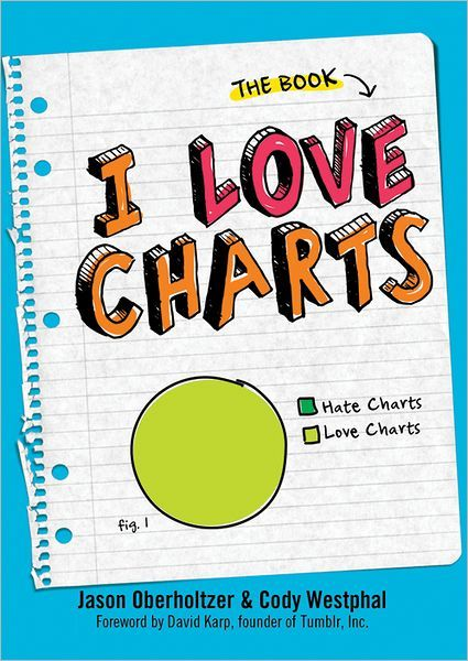 I Love Charts is now a book!