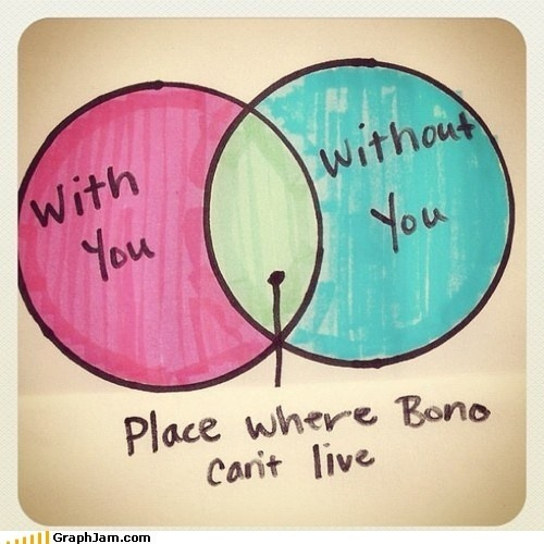Places where #bono can and cannot live!   #Our Dentist is a Music Lover:)