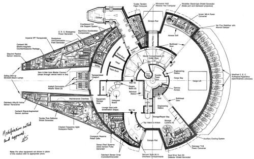 Millennium Falcon Blueprint | click here for a high-res version