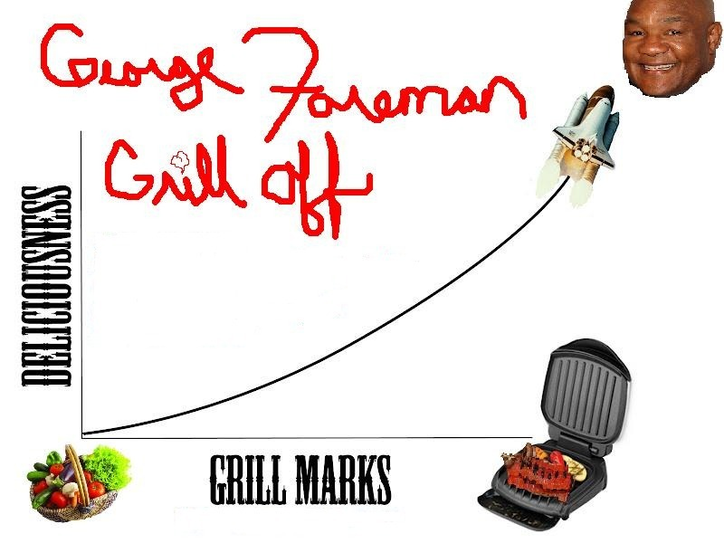 Part of an invite to a George Foreman Grill Off being hosted by my office. -jessleft I enjoy everything about this.