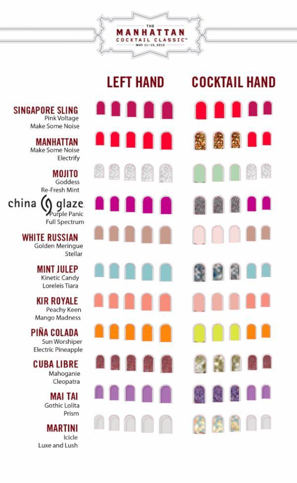 nailcandy101:  China Glaze Manhattan Cocktail Classic Manicure