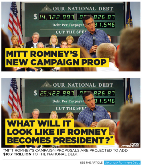 think-progress:  What the Debt Clock would look like if Romney were actually president. We'd owe trillions more because of tax cuts across the board.  I used to think he was faking being stupid to play to his audience. I don't think so anymore. Dude is actually really dumb.
