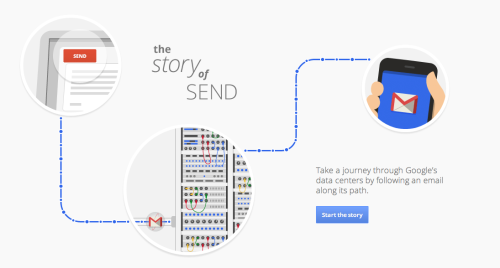 "If you haven't checked it out yet, Google's ""The Story of Send"" is really interesting. If you want to see how your email is processed, backed-up, sent, and received, in addition to Google's energy-saving initiatives and consumer assistance, click this link or click on the picture above! Happy Webbing!"