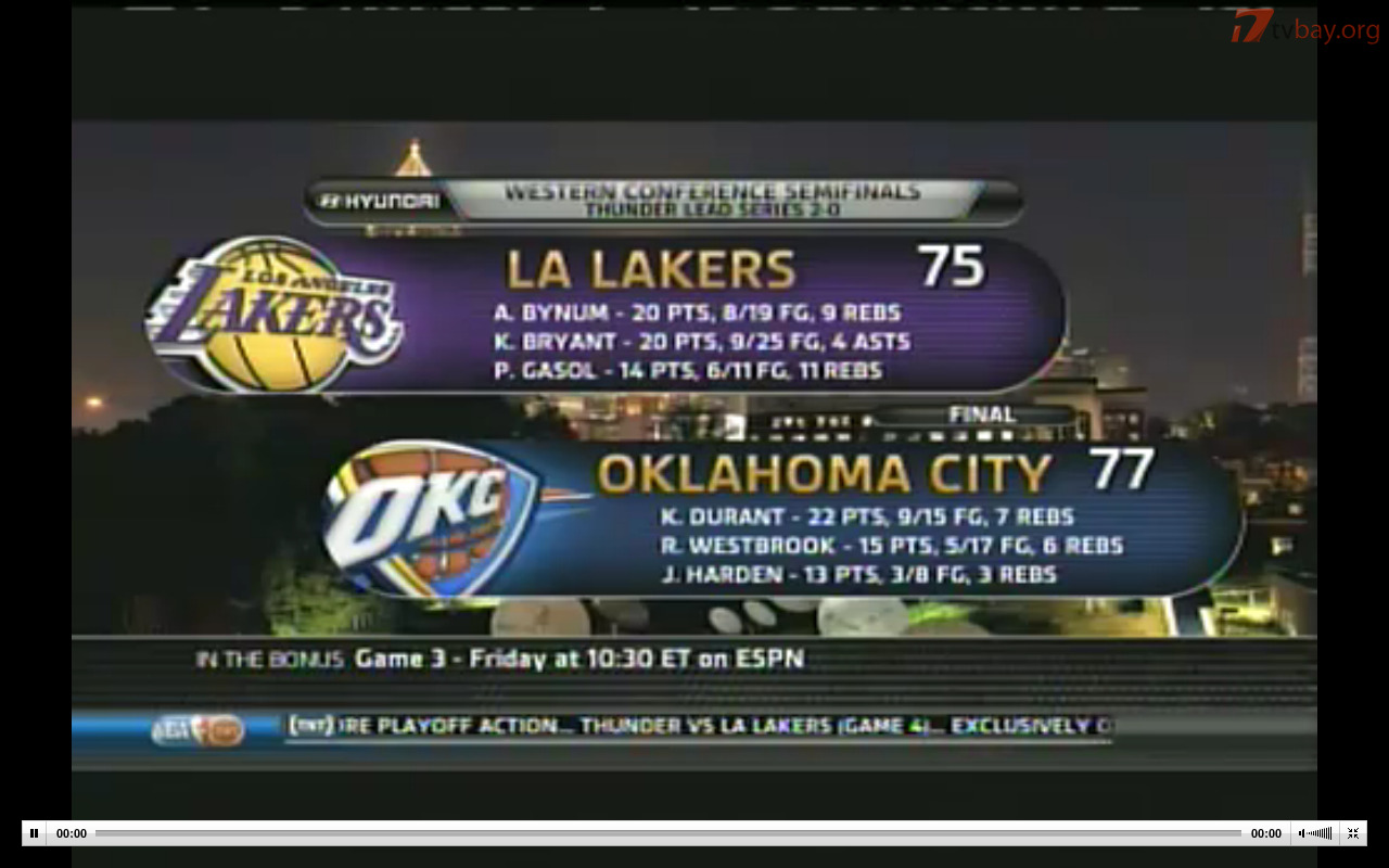 THIS LIKES LIKE A SCREENSHOT OF AN NBA JAMS GAME.LET'S GO OKC!