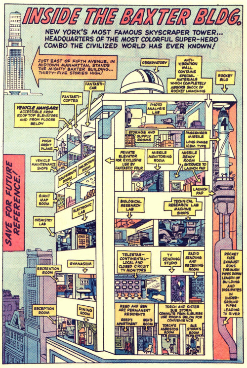 The Buxter Building - Stan Lee, Jack Kirby - 1962 Source: Wikipedia