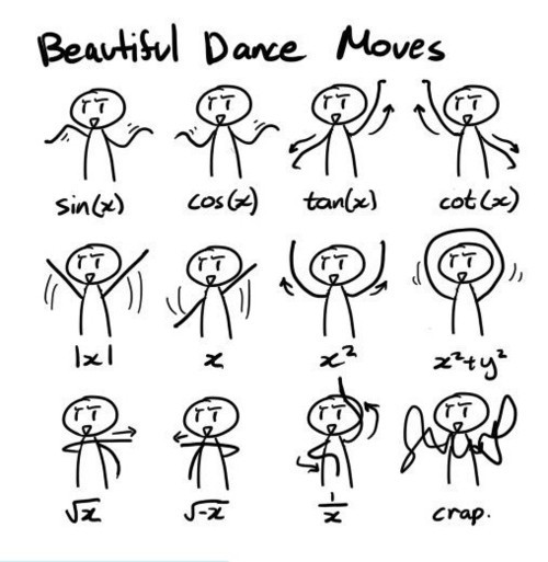 moveovernovember:  For all my mathematician followers. Oh yeah, well, .  Elise.