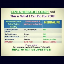healthcoachjas:  The value of a #health coach. Get in or get in! #summer2012 is here! What's your goal? (Taken with instagram)