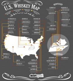 oh you guys just make one kind of whiskey where you live? that's cool I guess….