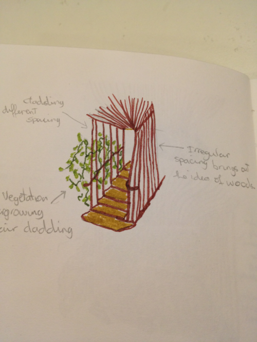 Some ideas for a staircase overgrown in vegetation.