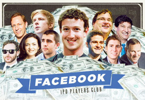 They were doing just fine before, but Facebook's biggest minority owners are about to be catapulted into a far more elite bracket. As we ponder what they'll do with with new millions (or billions in some cases), here's a look at what got them where they are today. Welcome To The Facebook IPO Players Club
