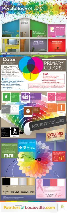 lemd:  The Psychology of Color Infographic | NowSourcing.com  I must be a born psychologist. I painted my bedroom green while that dumb architect kept telling me that it would hurt my eyes.