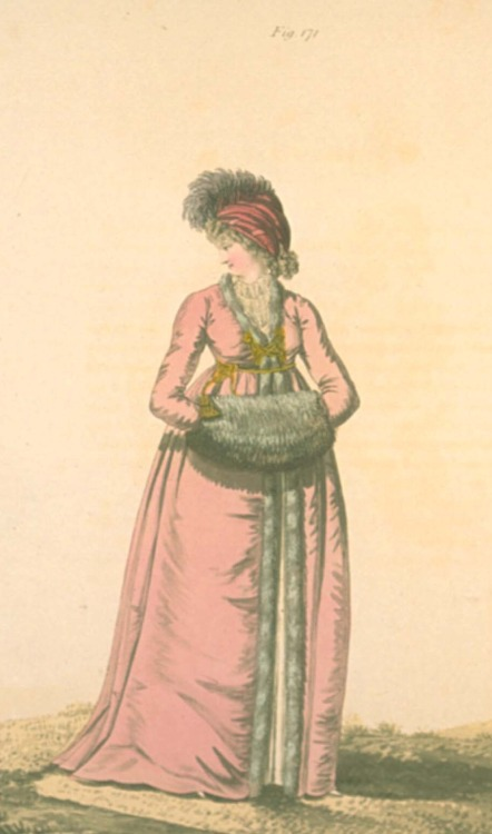 Gallery of Fashion, March 1798.