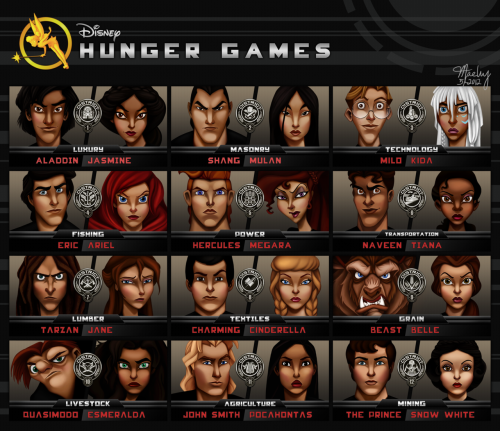 Disney x Hunger Games I felt that the careers should of been the classic prince & princesses.