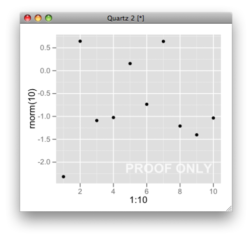 Adding watermarks to plots