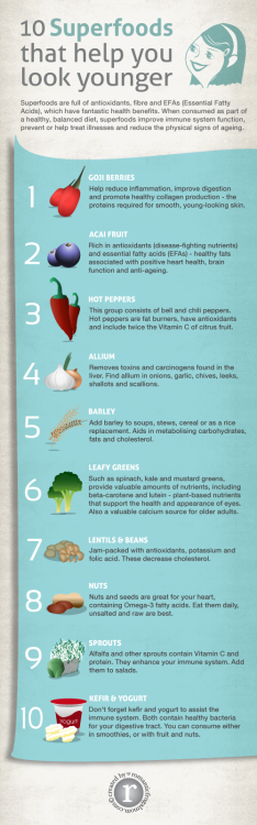 infographicjournal:  10 Superfoods to Make You Look Younger