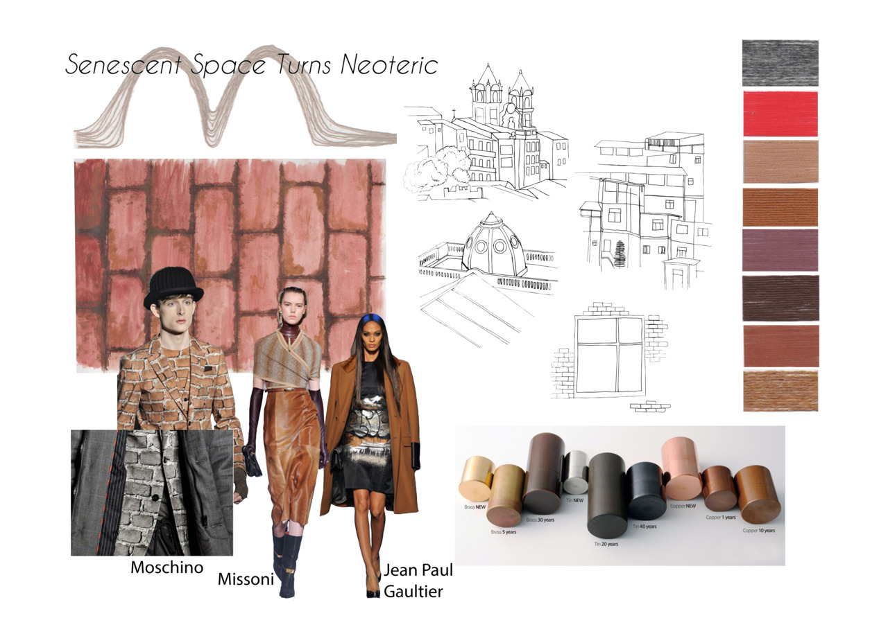 Trends and Innovation Project Moodboard