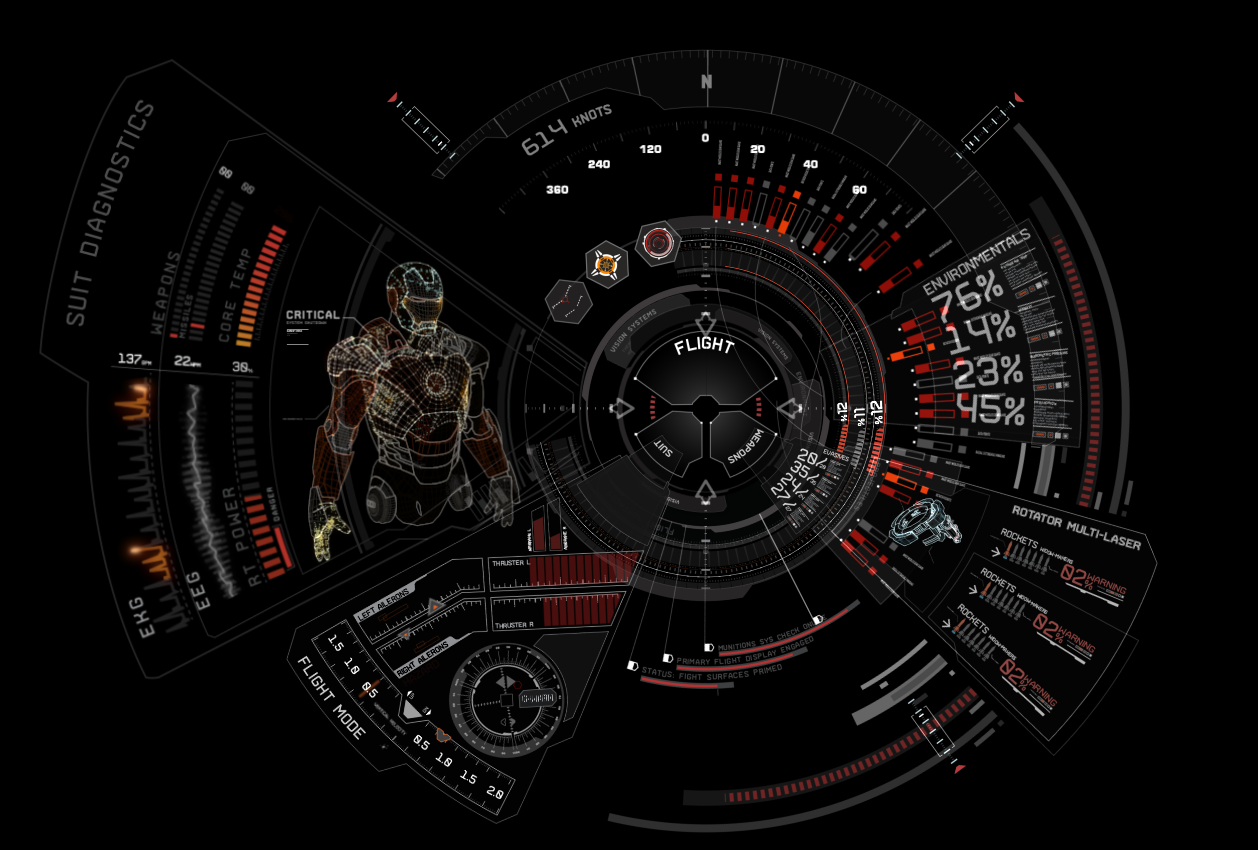 youmightfindyourself:  User Interface designs from The Avengers