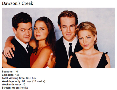 imwithkanye:  21 Teen Soaps To Stream This Summer* | BuzzFeed *plus a convenient viewing guide to help plan your TV marathon of choice.  Servicey!