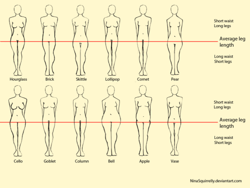 artreferenceblog:  12 Realistic Woman Body Shape Chart by NinaSquirrelly