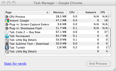 """Stats for nerds"" optie in Google Chrome via littlebigdetails"