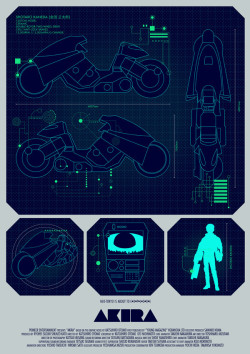 cyberpunknoise:  Cyberpunk Movie Posters (Fan-Made) by Dan Sherratt