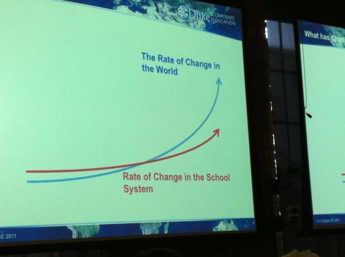 springdukece:  The rate of change in the world is greater than the rate of change in the school system. -Clark Aldrich