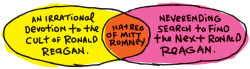 Venn Diagram on Why Conservatives Hate Mitt Romney