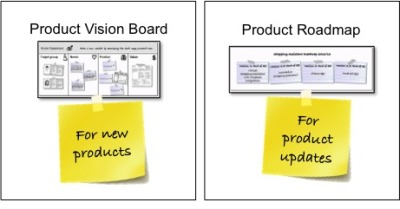 Product Vision vs Product Roadmap vs Product Backlog.