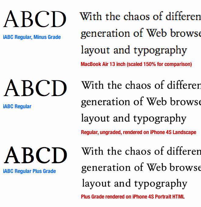 Information Architect's responsive typography is a pretty smart idea.