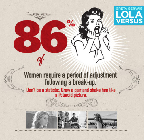 Before we get started, a statistic that all dumped women must accept. Check out Lola's Break-Up Cleanse. http://www.lolasbreakupcleanse.com/#/the_breakup_cleanse