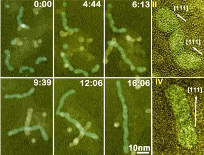 "Nanoparticles Seen as Artificial Atoms ScienceDaily (May 24, 2012) — In the growth of crystals, do nanoparticles act as ""artificial atoms"" forming molecular-type building blocks that can assemble into complex structures? This is the contention of a major but controversial theory to explain nanocrystal growth. A study by researchers at the U.S. Department of Energy (DOE)'s Lawrence Berkeley National Laboratory (Berkeley Lab) may resolve the controversy and point the way to energy devices of the future."