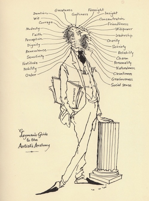 iconoclassic:  (via Ronald Searle | this is a what)