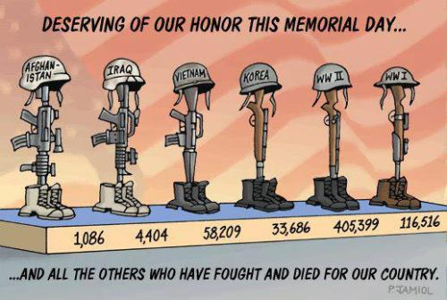militarymom:  In WAR every day is Memorial day! Never forget, Freedom is NOT Free!