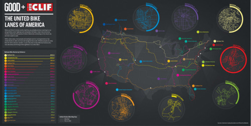 USA cycling map. Saw it on the Guardian. larger link here.