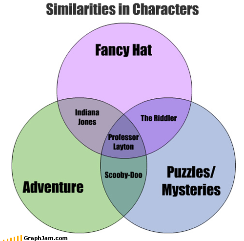 gibblegabber:  professorzilla:  kuroryuumaster:  Proving how badass Layton really is   But we all knew this already :) *heart*  I think Sam needs to see this…  Yes, yes I do <3333