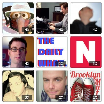 Tumblr Crushes: imwithkanye / inothernews / kohenari / joshsternberg / thedailywhat / newsweek / nedhepburn / journalofajournalist / brooklynmutt Follow these people. Watch your dashboard feed get at least 13 percent funnier. But no more than 16 percent.